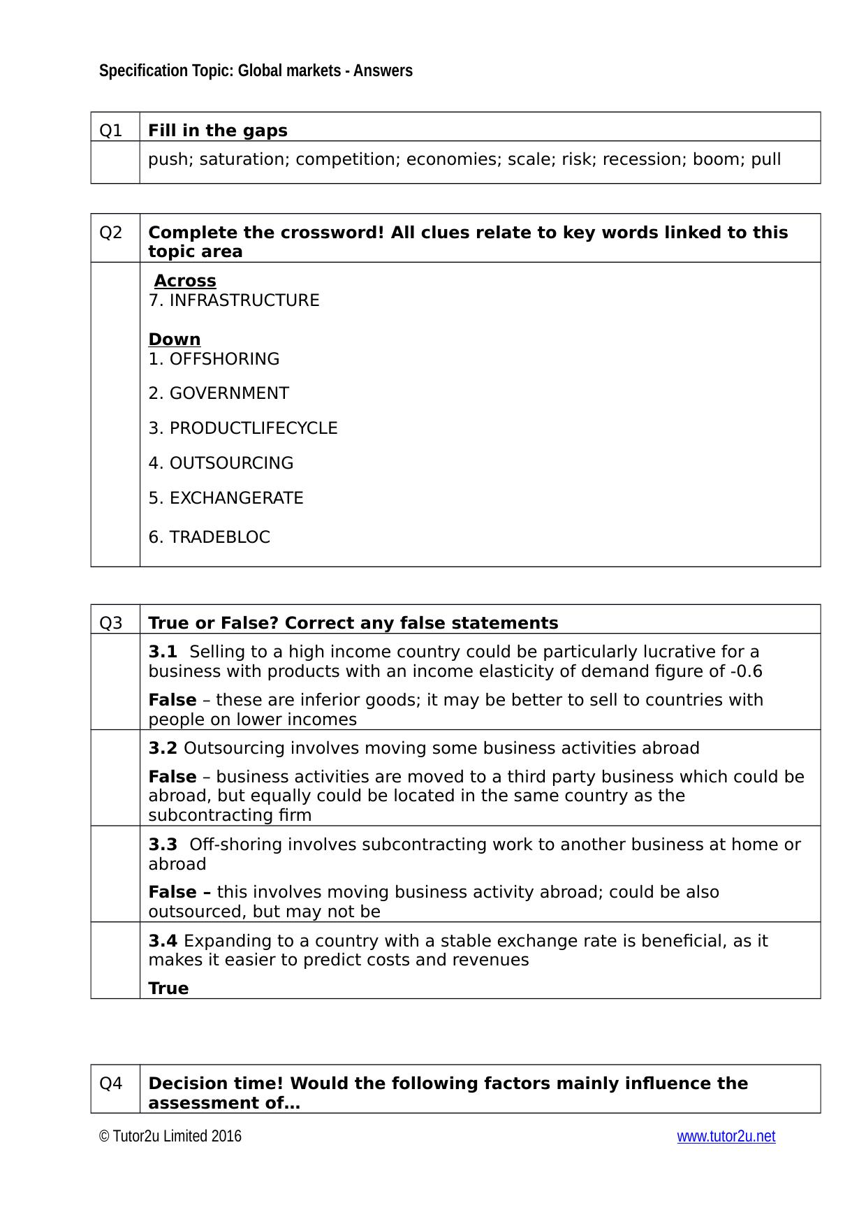 Contemporáneo Formato De Currículum Contable En India Colección de ...