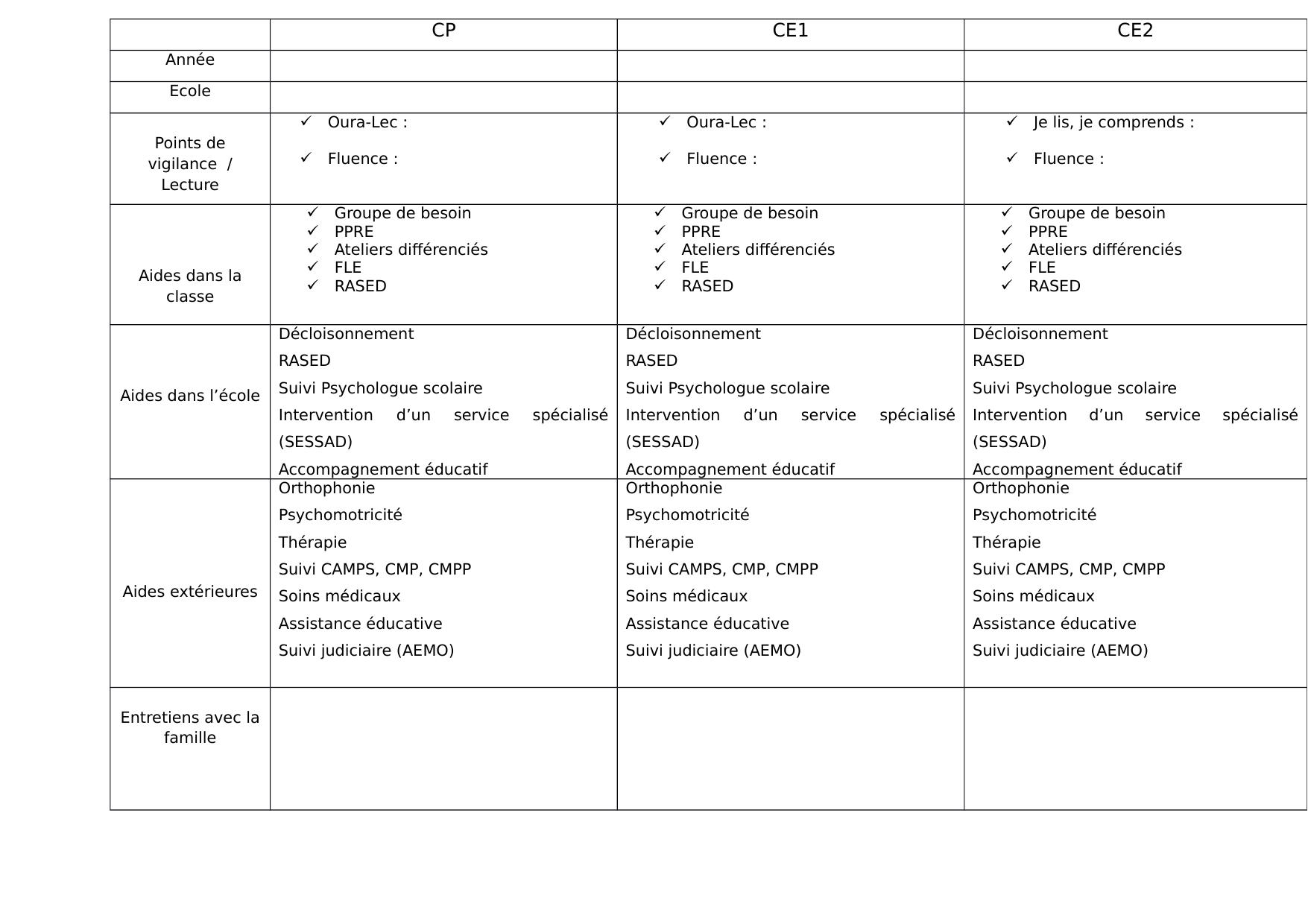 Fantastisch Ubd Entwurfsvorlage Zeitgenössisch - Entry Level Resume ...